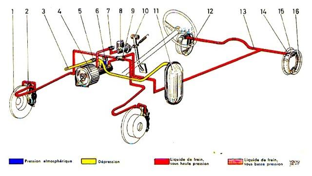 Circuit de freinage hydraulique